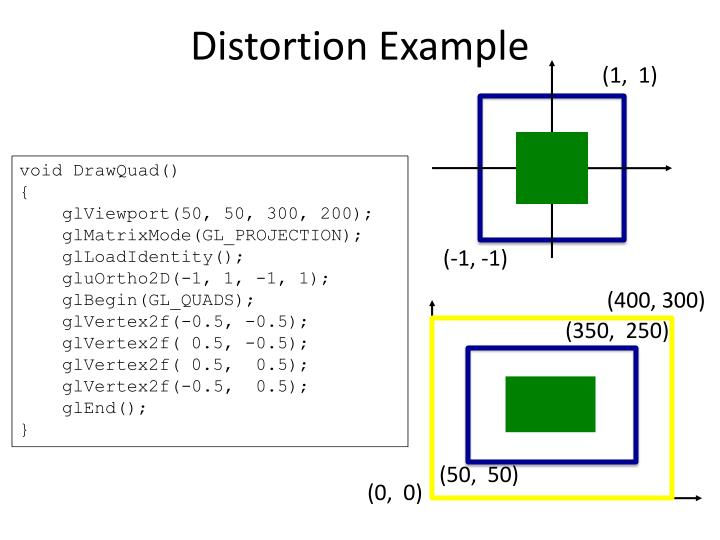 Distortion Example