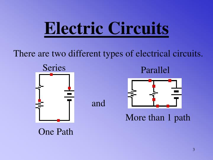 Electric circuits1