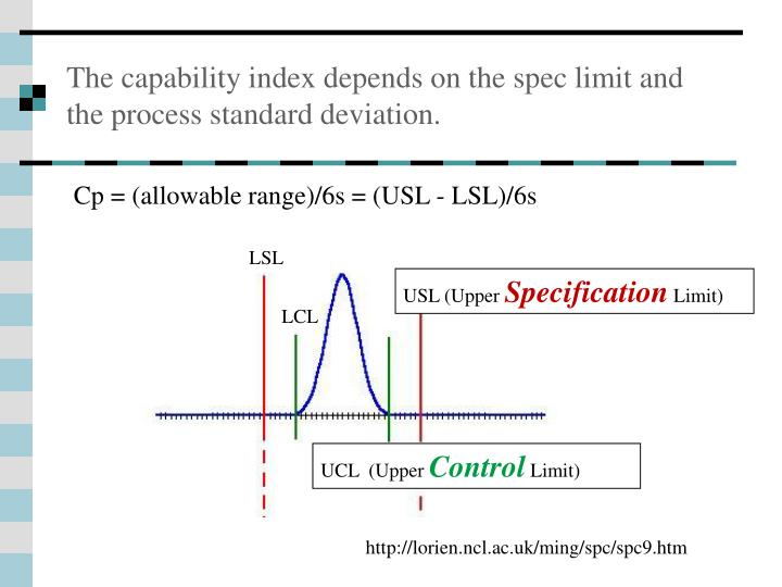 The capability index depends on the spec limit and the process standard deviation.