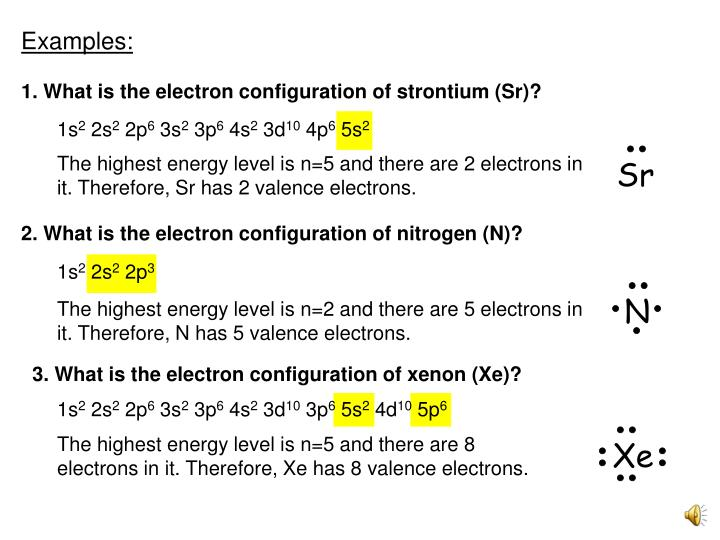 Ppt And Electron Configurations Powerpoint Presentation Id1873215