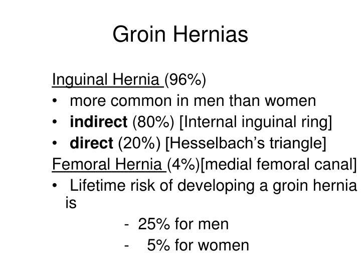 Groin Hernias