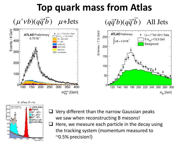 Top quark mass from Atlas