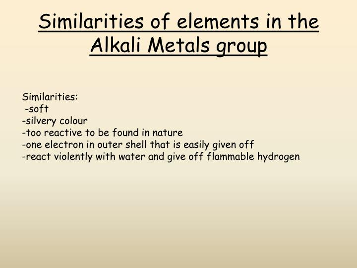 Similarities of elements in the Alkali Metals group
