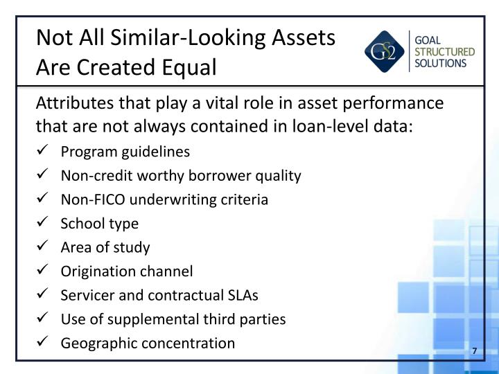 Not All Similar-Looking Assets Are Created Equal