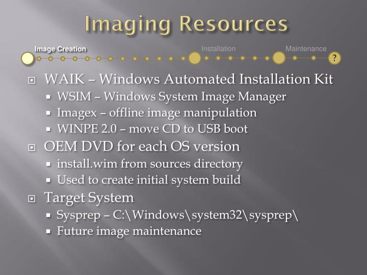 Imaging Resources