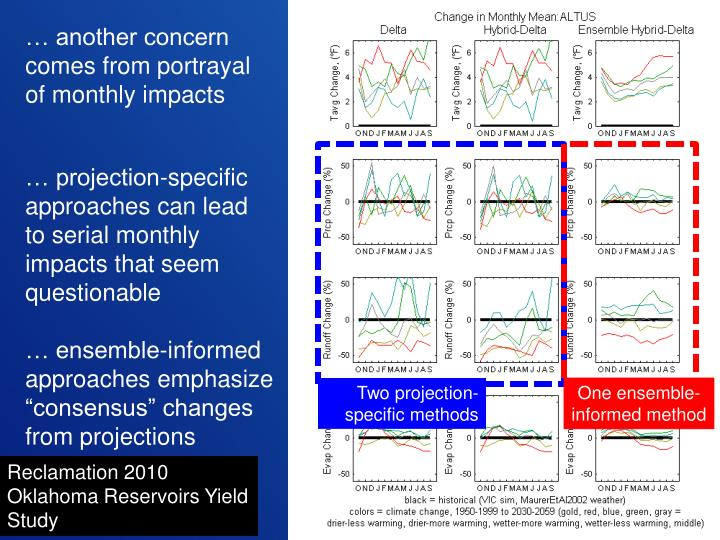 … another concern comes from portrayal of monthly impacts