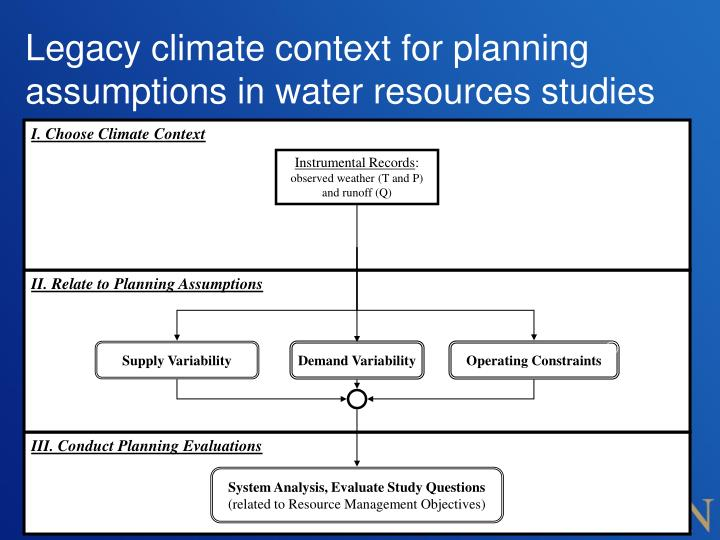 Legacy climate context for planning assumptions in water resources studies