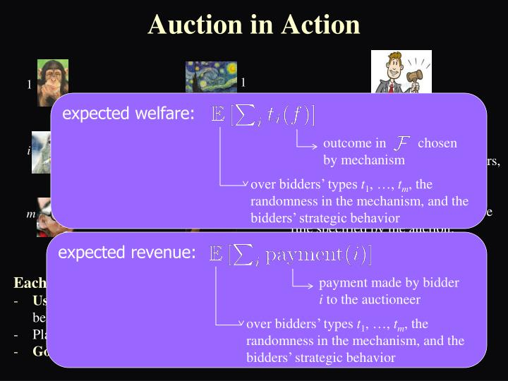 Auction in Action
