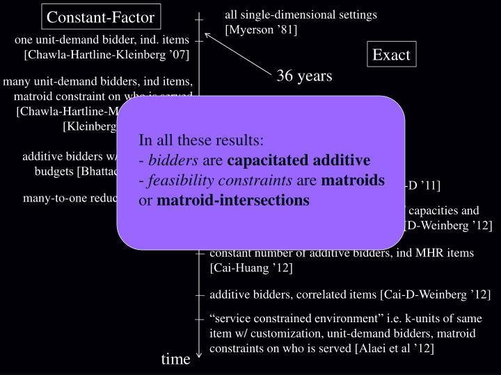 all single-dimensional settings