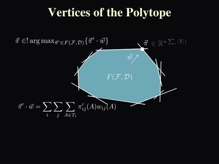 Vertices of the