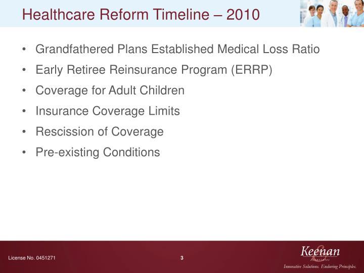 Healthcare reform timeline 2010