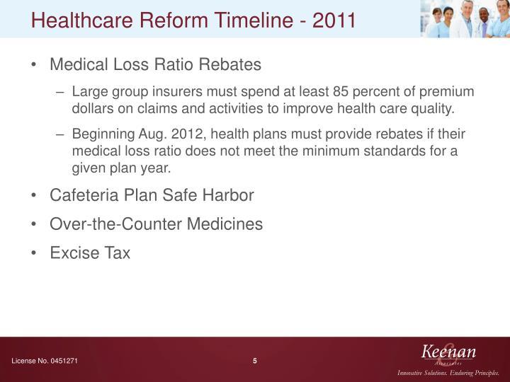 Healthcare Reform Timeline - 2011