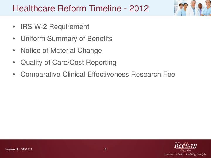 Healthcare Reform Timeline - 2012