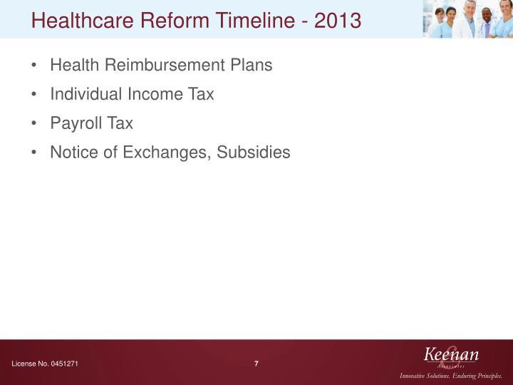 Healthcare Reform Timeline - 2013