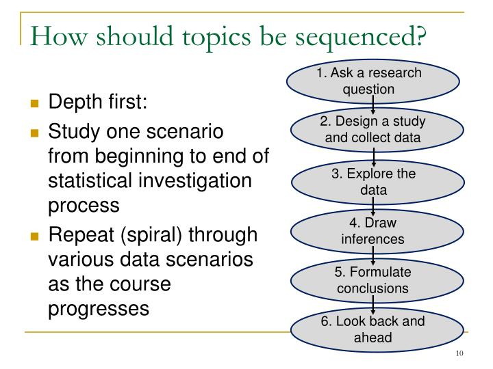 How should topics be sequenced?