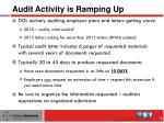 audit activity is ramping up
