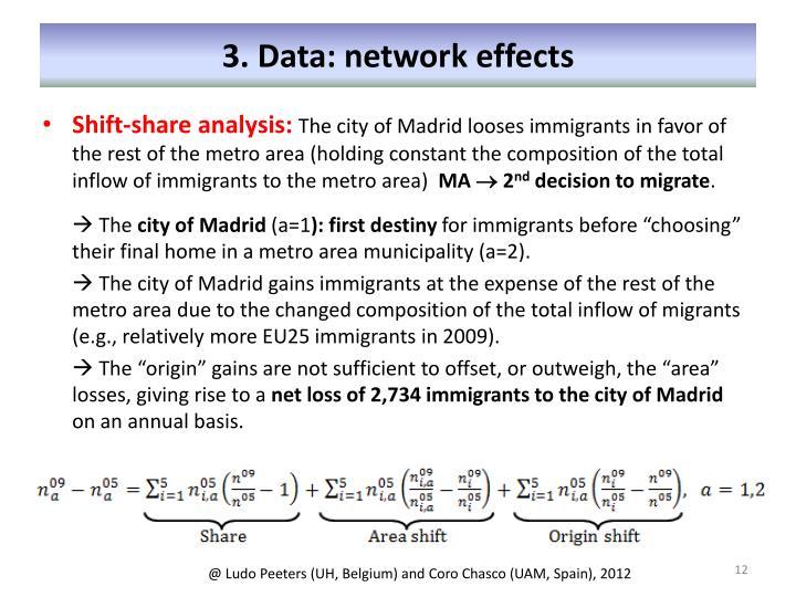 3. Data: network effects