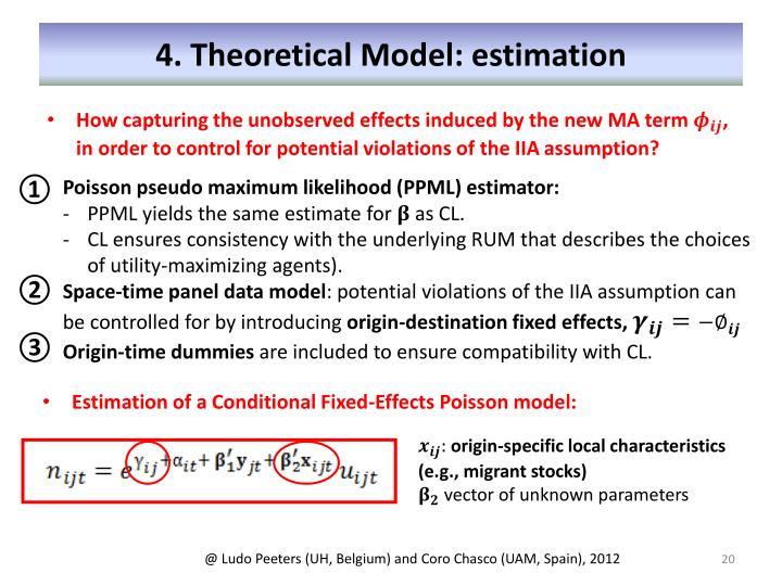 4. Theoretical Model: estimation