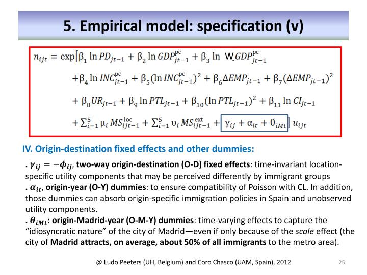 5. Empirical model: specification (