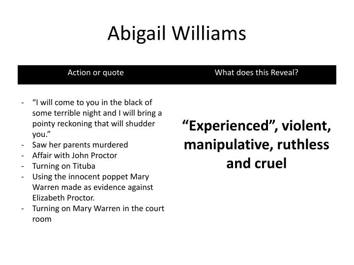 the presentation of abigail williams in Questions about abigail williams our complete analysis explains her  motivations, her relationship with john proctor, and her role in the.