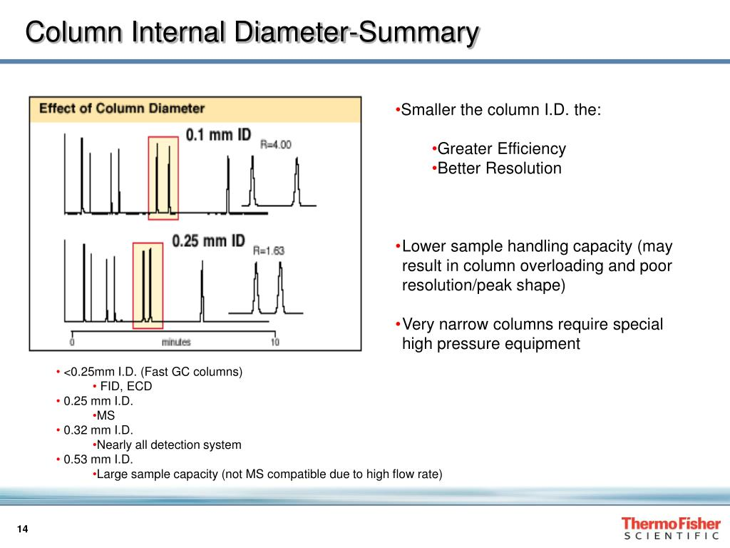 PPT - Choosing the Right Consumables for GC David Steiniger