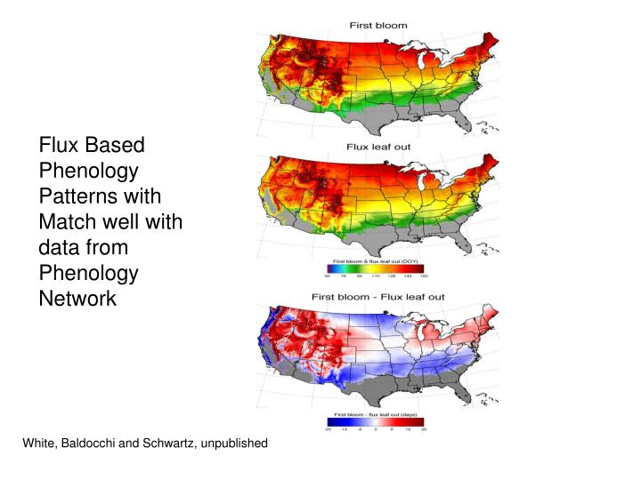 Flux Based Phenology Patterns with Match well with data from Phenology Network