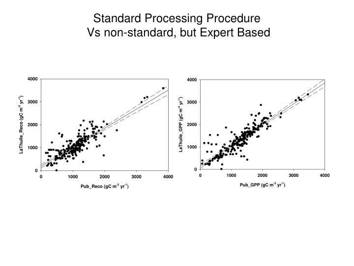 Standard Processing Procedure