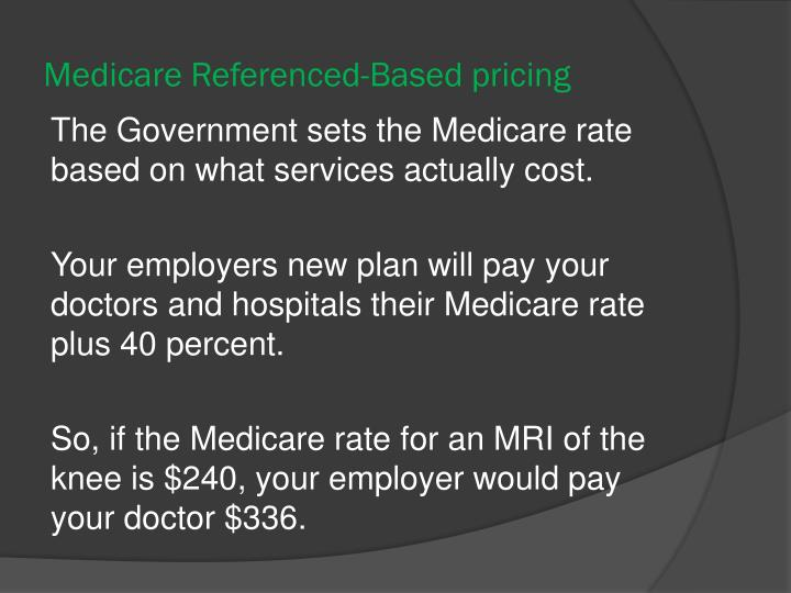 Medicare Referenced-Based pricing