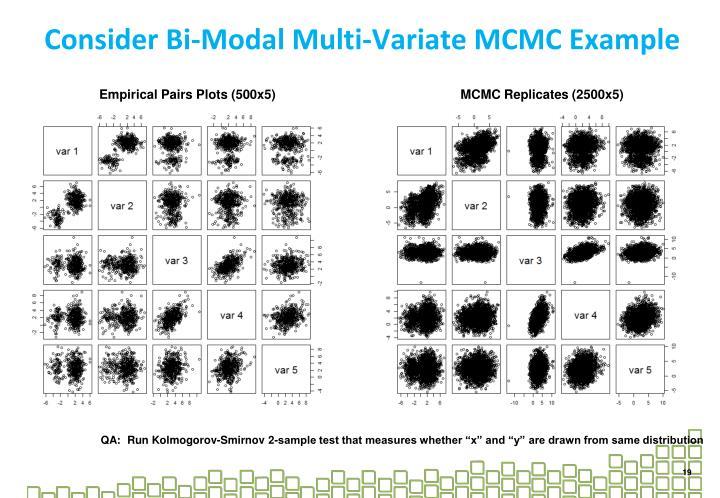 Consider Bi-Modal Multi-