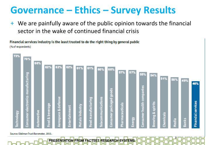 Governance ethics survey results