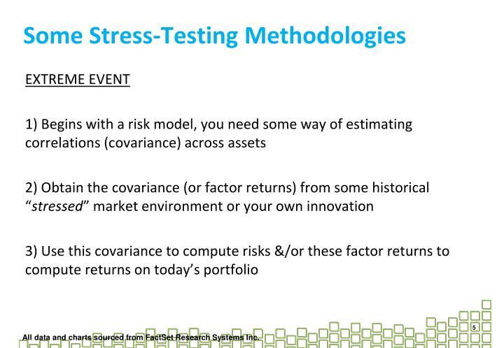 All data and charts sourced from FactSet Research Systems Inc.