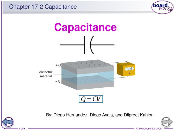 chapter 2 capacitor dielectric student Investigation of gate dielectric materials and  approved version of the student's thesis including all changes required by the  chapter 2 fabrication of mos.