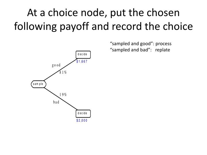At a choice node, put the chosen following payoff and record the choice