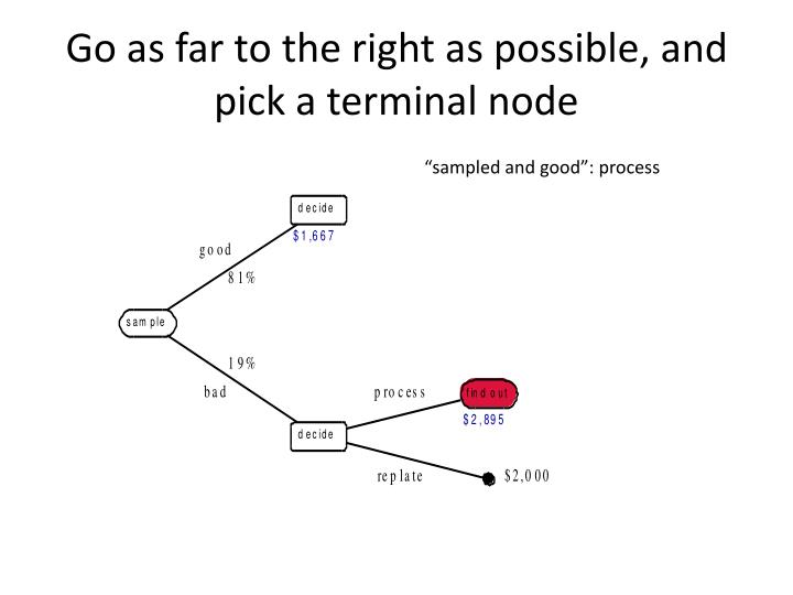 Go as far to the right as possible, and pick a terminal node