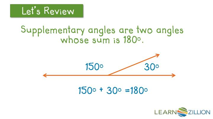 Supplementary angles are two angles whose sum is 180