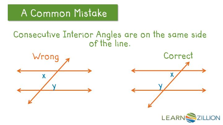 Consecutive Interior Angles are on the same side of the line.