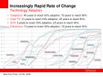 increasingly rapid rate of change technology adoption