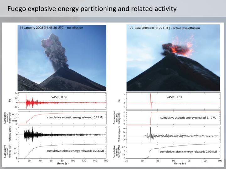 Fuego explosive energy partitioning and related activity
