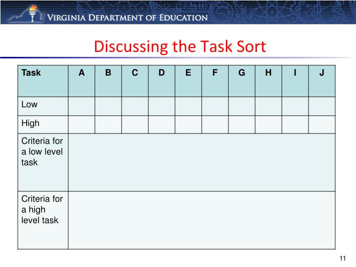Discussing the Task Sort