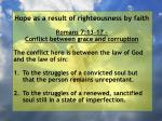 hope as a result of righteousness by faith168