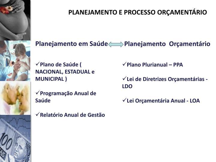 PLANEJAMENTO E PROCESSO ORÇAMENTÁRIO