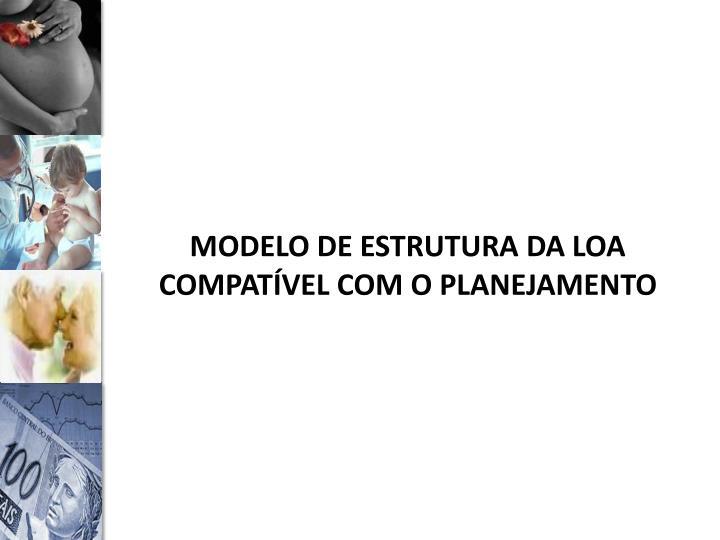 MODELO DE ESTRUTURA DA LOA