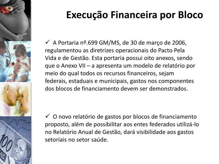 Execução Financeira por Bloco