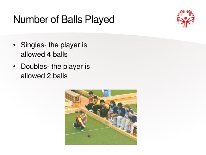 Number of Balls Played