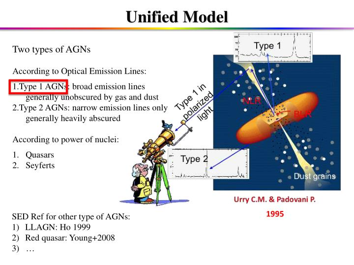 Unified Model