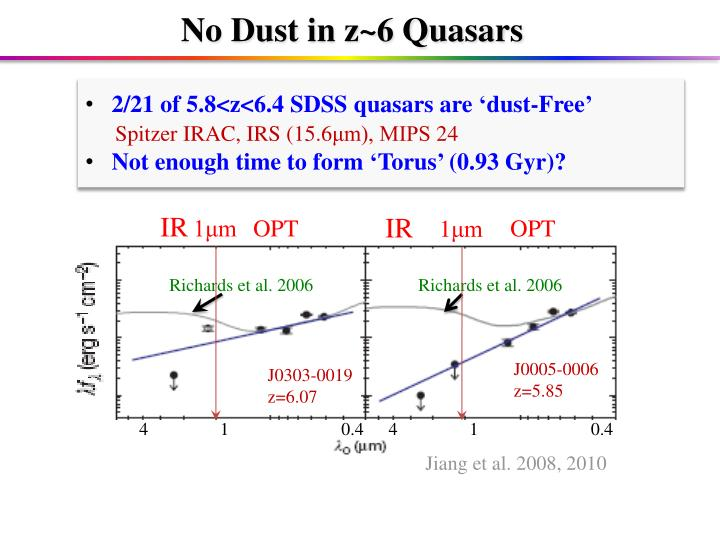No Dust in z~6 Quasars