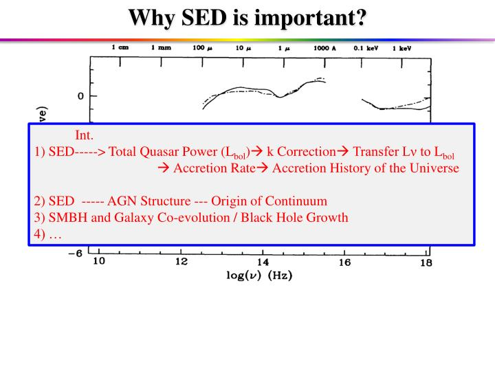 Why SED is important?