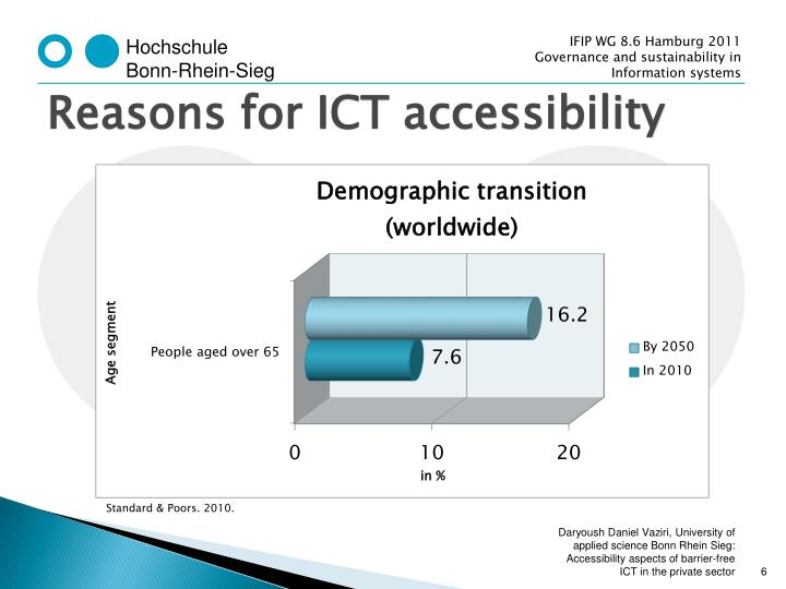 Reasons for ICT accessibility