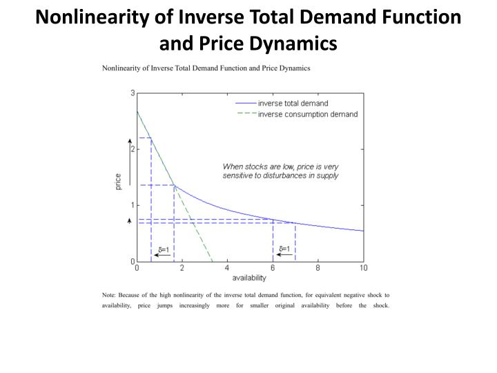 Nonlinearity of Inverse Total Demand Function and Price Dynamics