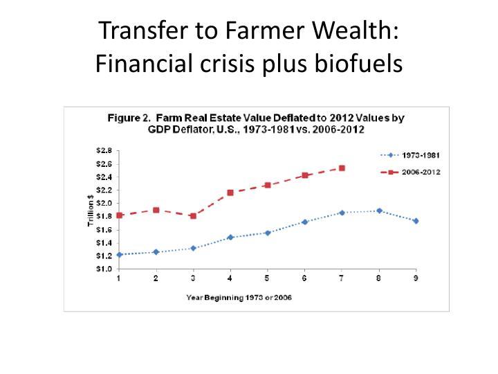 Transfer to Farmer Wealth: